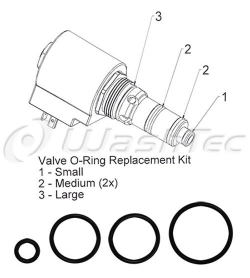 Kit - 'O' Ring Cartridge