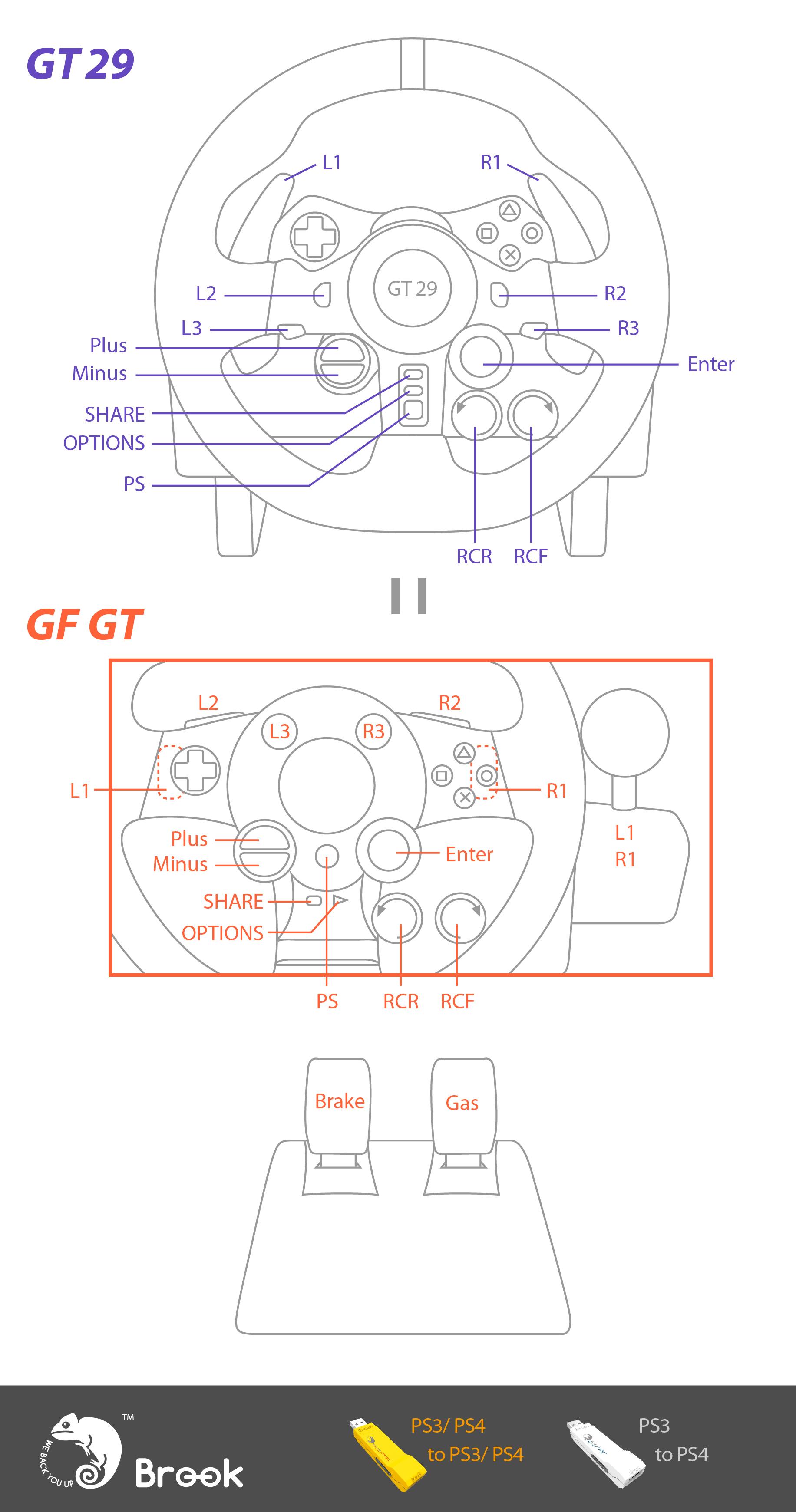 gt29-gf-gt.jpg