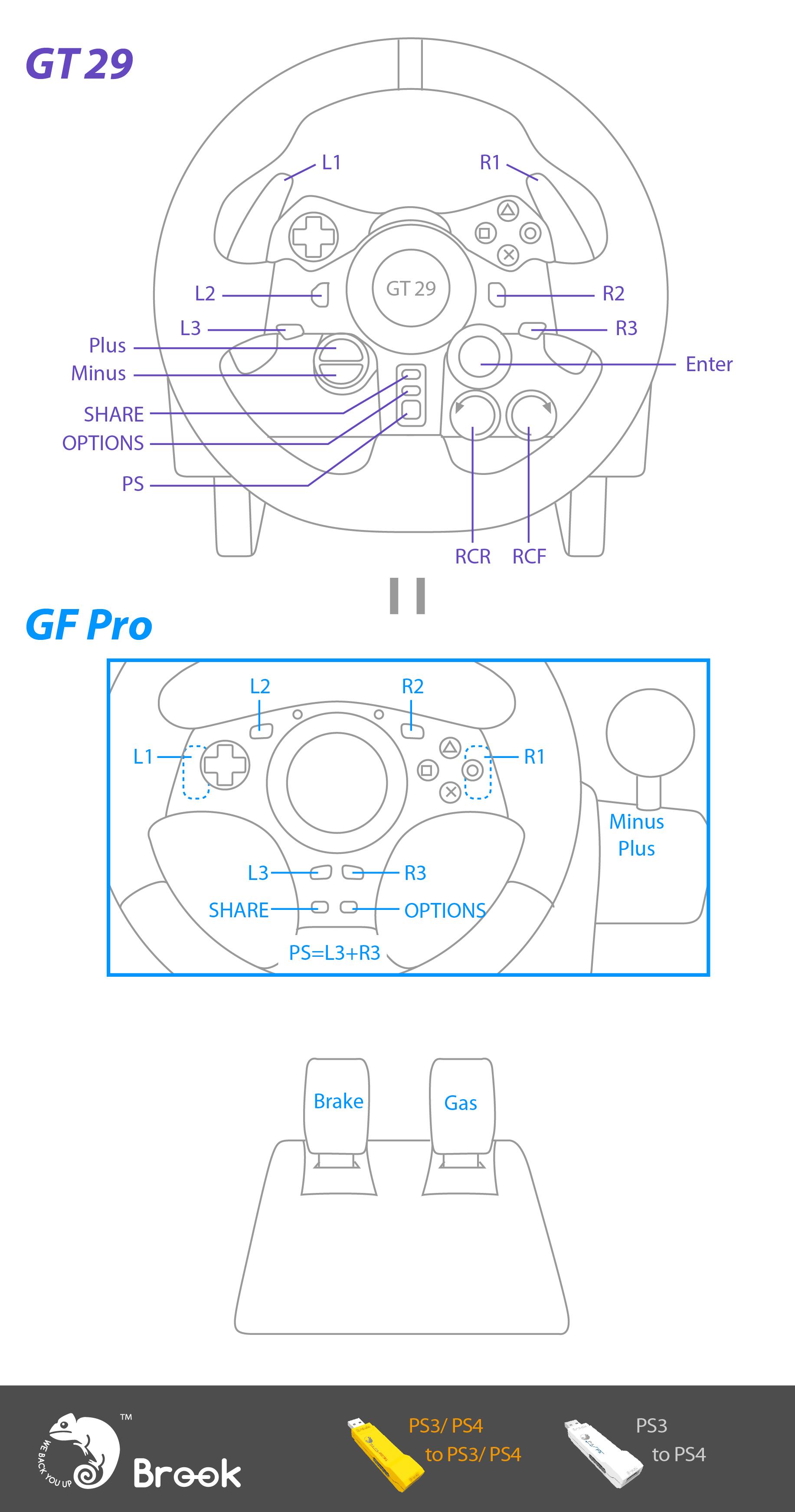 gt29-gf-pro.jpg