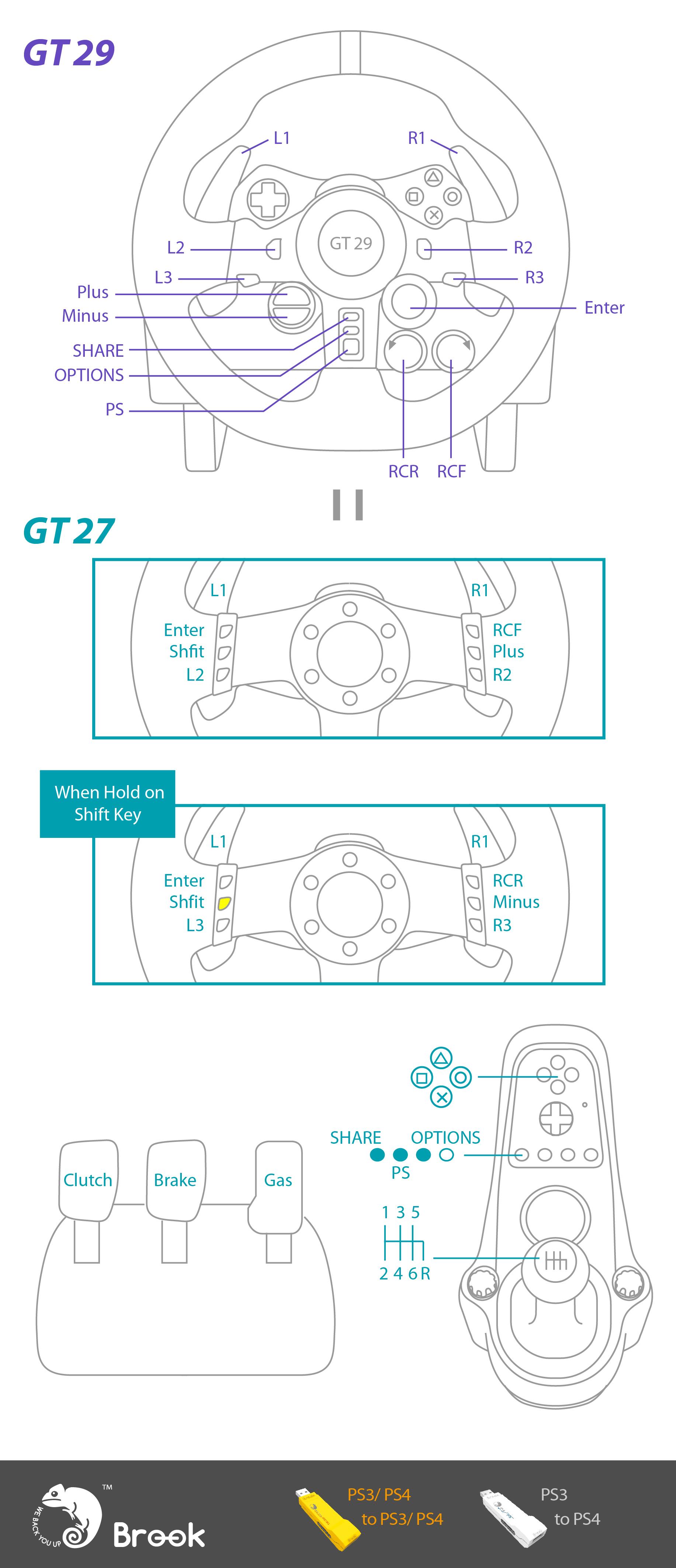 gt29-gt27.jpg