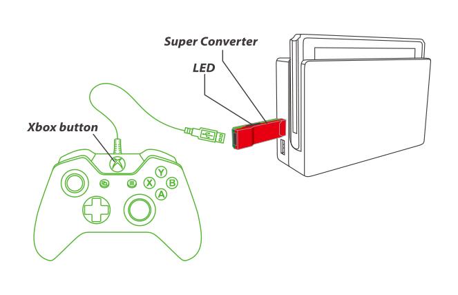 overview-xbox-switch.jpg