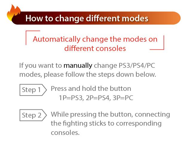 p3p4plus-modes.jpg