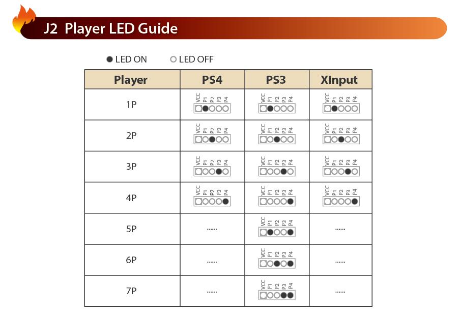 p3p4plus-player-led.jpg