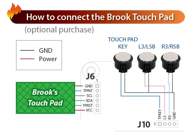 p3p4plus-touchpad.jpg