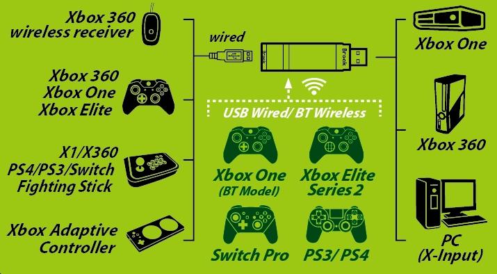 wingmanxb-features.jpg