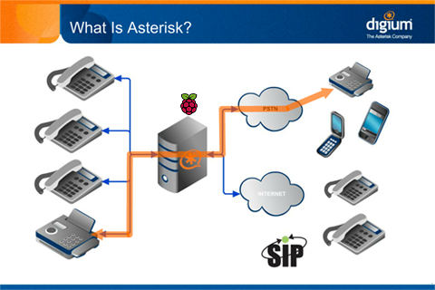 asterisk-diagram-pi.png