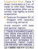 Premier Oregano Oil, .5 fl oz