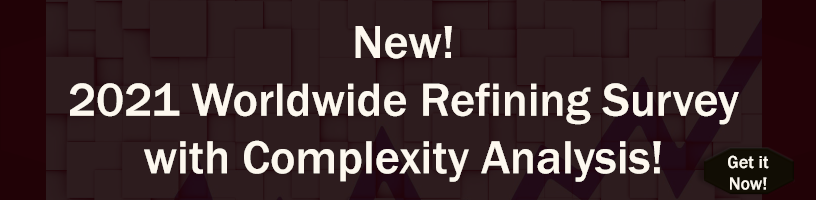 2021 Worldwide Refinery with Complexity Analysis