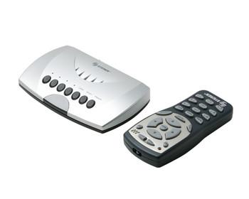 PC to TV NTSC Converter Box