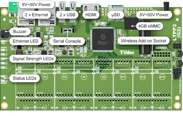 """Size 3 Linux Tibbo Project PCB, Gen. 2. Based on the """"Plus1"""" SP7021-IF. Hardware revision """"-01"""""""