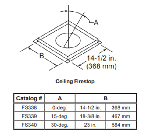 Majestic FS338 Straight Firestop Spacer - 8 Inch Diameter