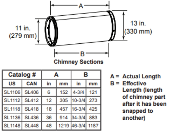 Majestic SL448 48 Inch Chimney Section - 11 Inch Diameter