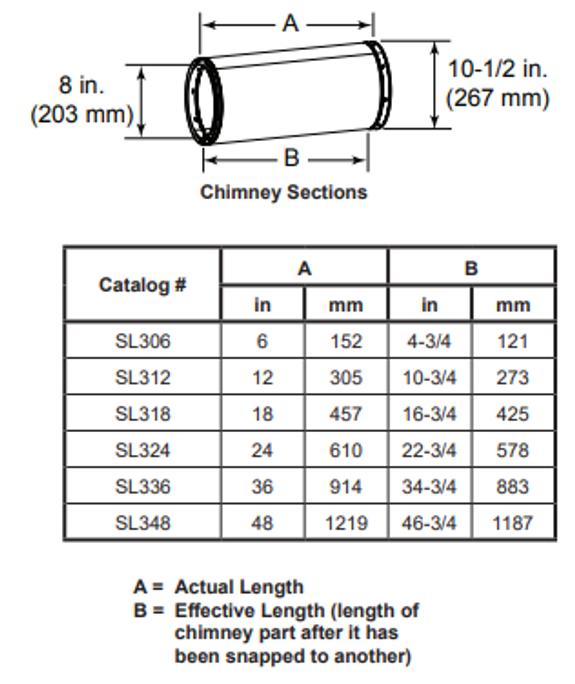 Majestic SL324 24 Inch Chimney Section - 8 Inch Diameter
