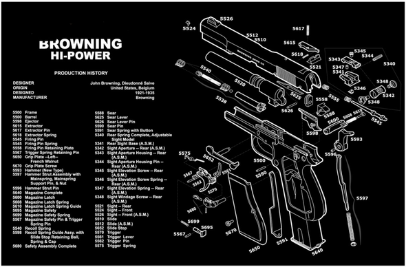 """BROWNING HI POWER Handgun Gun Cleaning Mat 11""""x17"""" with Parts Schematic Mouse Pad"""