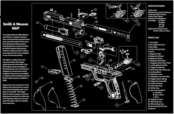 """Smith Wesson SW MP Handgun Gun Cleaning Mat 11""""x17"""" with Parts Schematic Mouse Pad"""