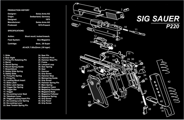 "Sig Sauer P220 Pistol Handgun Gun Cleaning Mat 11""x17"" with Parts Schematic Mouse Pad"