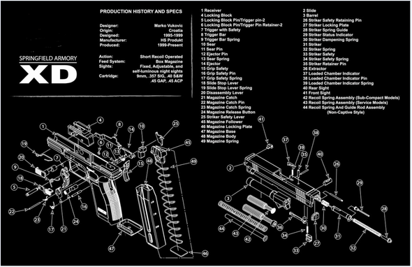 """Springfield XD XD4 XDM XDS Pistol Handgun Gun Cleaning Mat 11""""x17"""" with Parts Schematic Mouse Pad"""