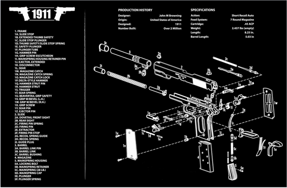 "1911 Pistol Handgun Gun Cleaning Mat 11""x17"" with Parts Schematic Mouse Pad"