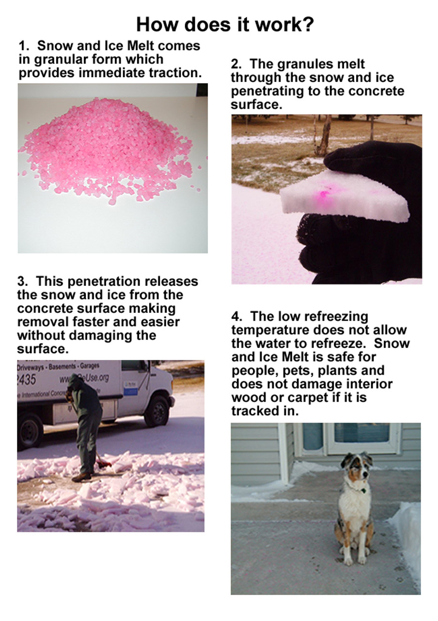 Snow and Ice Melter A Superior Product For Concrete - How it works