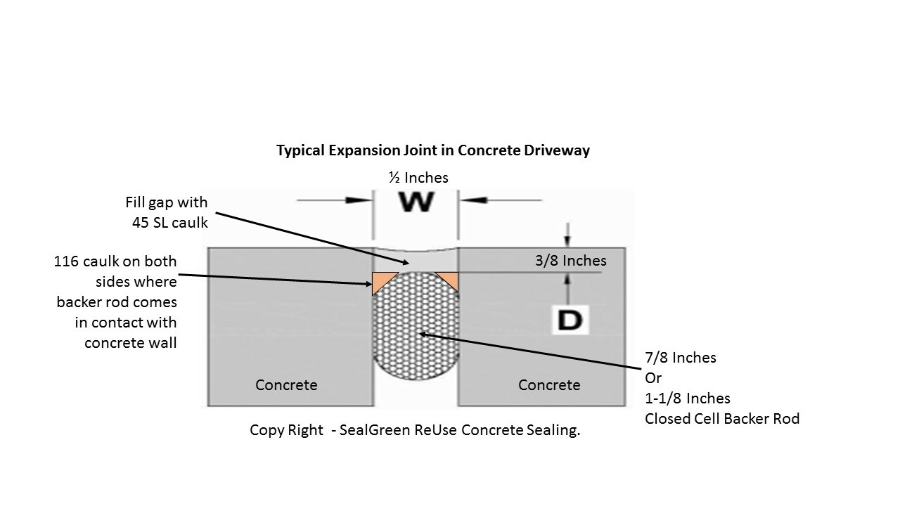 Cross Section on how to repair an expansion joint in a concrete driveway