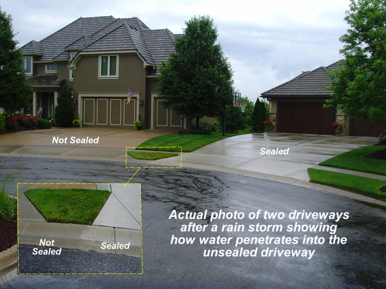 The driveway on the right remains lighter because it is not allowing the water to penetrate