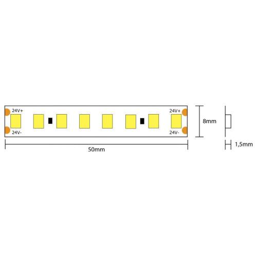 Striscia led 60W Alta Efficienza 24V - misure