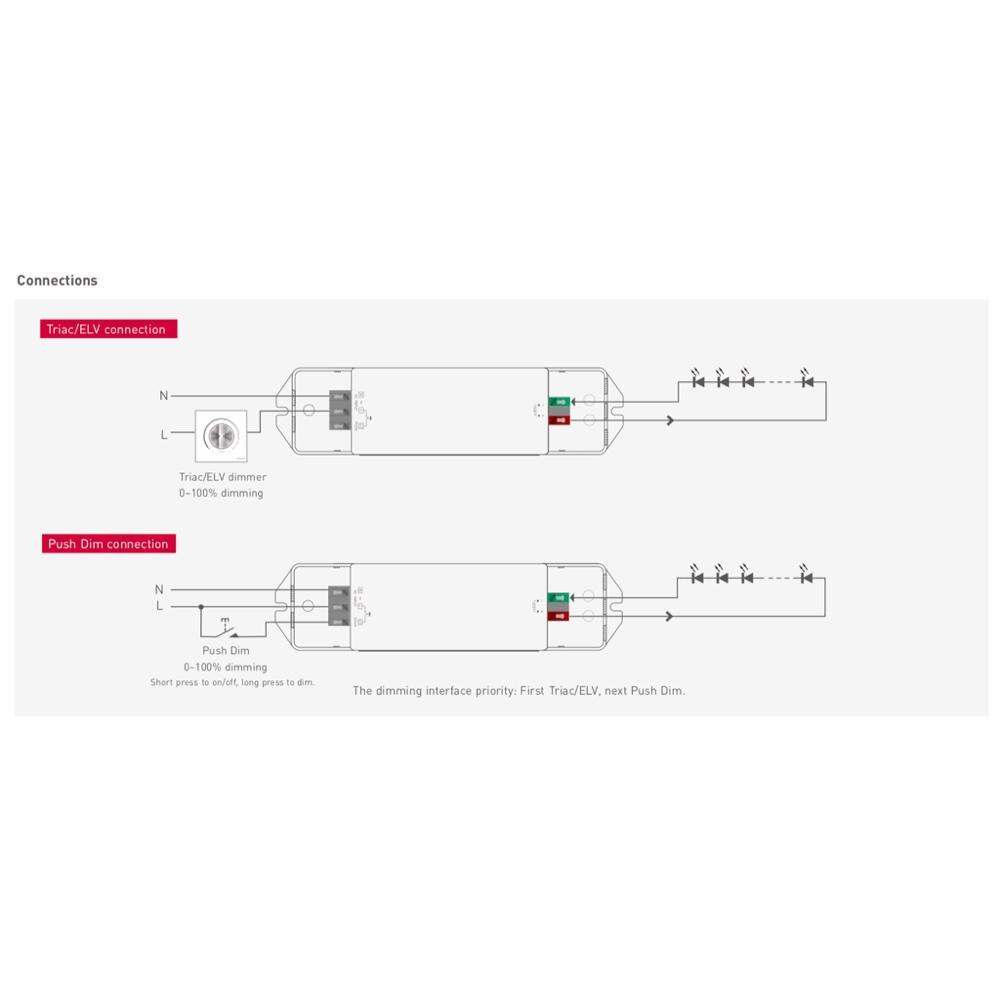 Schema di collegamento