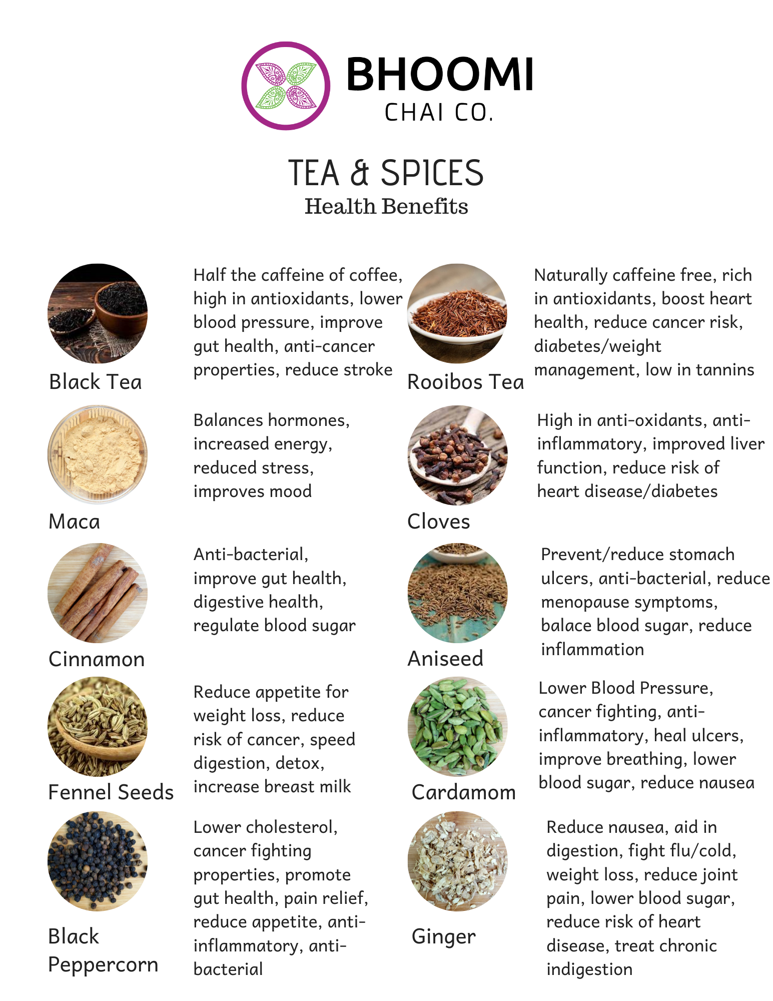 health-benefits-of-spices-page-1.png