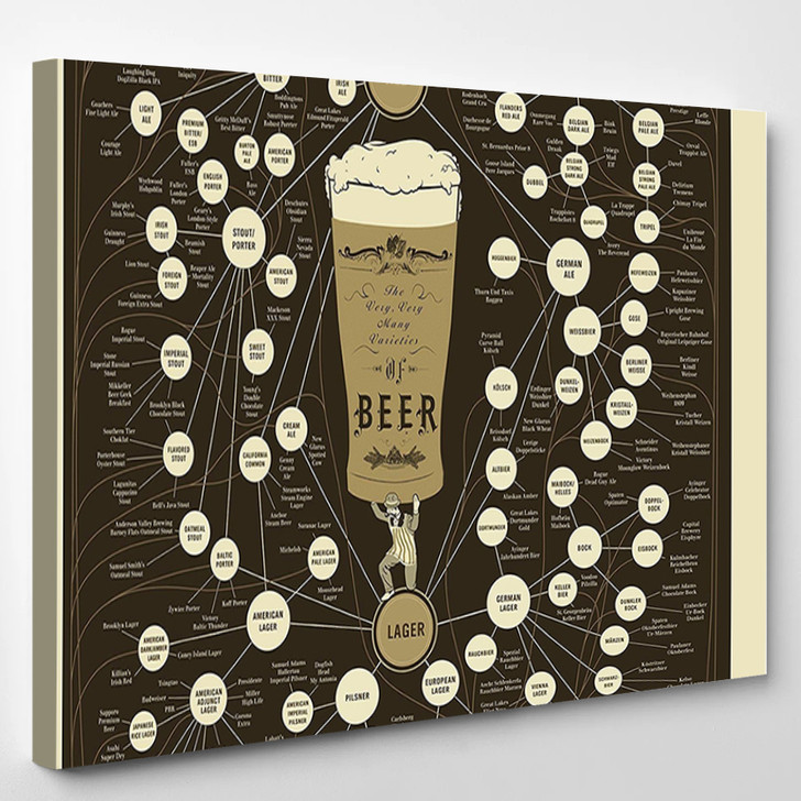 MANY VARIETIES OF BEER - Abstract Canvas Art Print