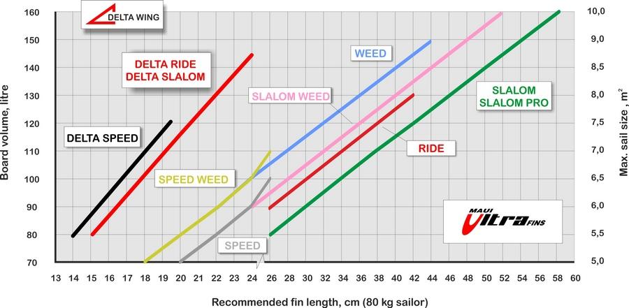 fins-selector-speed-slalom-d-big.jpg