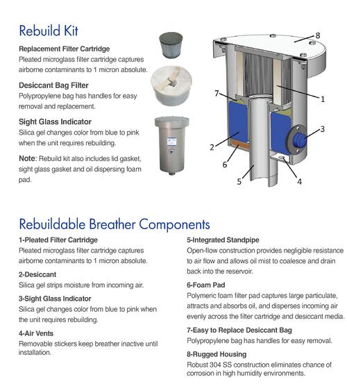 Rebuild Kit TT-RS-3-RK