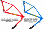 2019 F-Si Team Throwback FrameSet Color Options - Viper Red and Volvo Blue