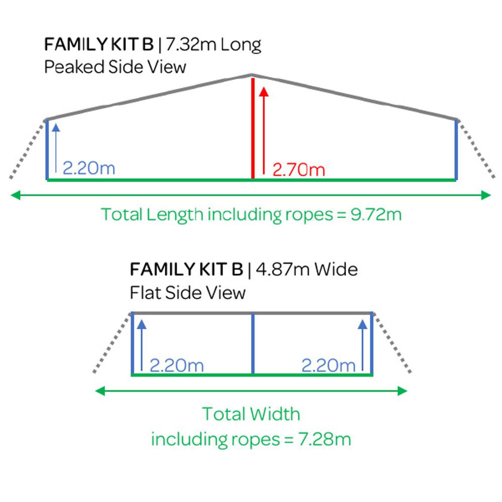 FAMILY KIT B EasyTarp Foot Print