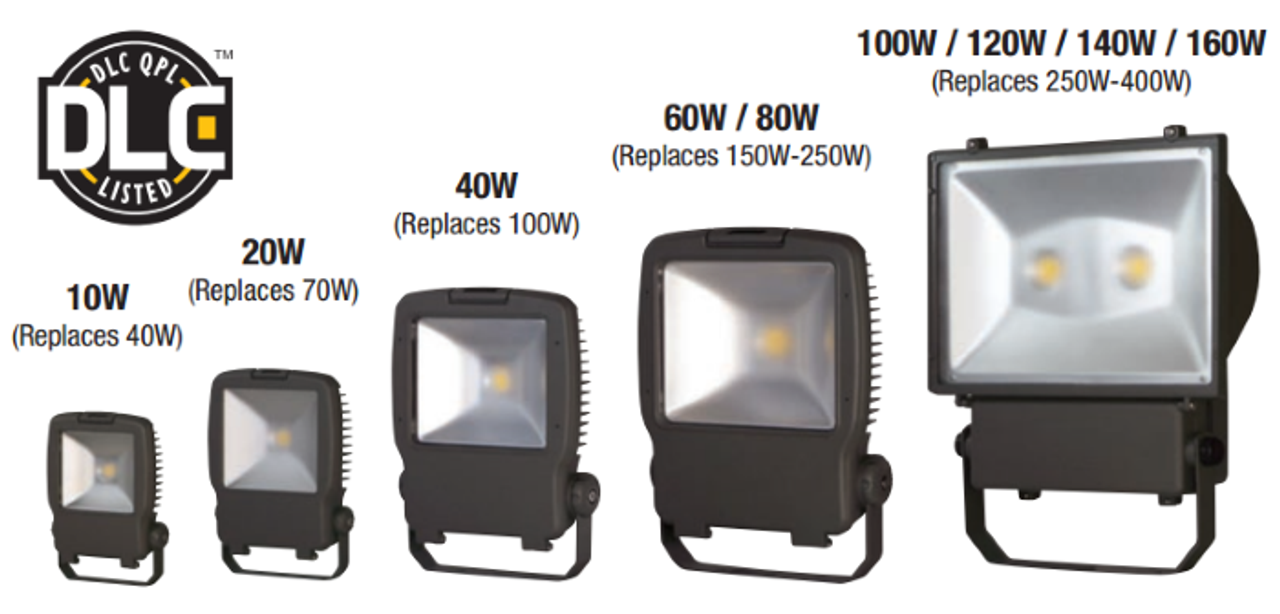 LED Flood Lights for Every Application