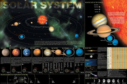 Solar System Poster H-2214