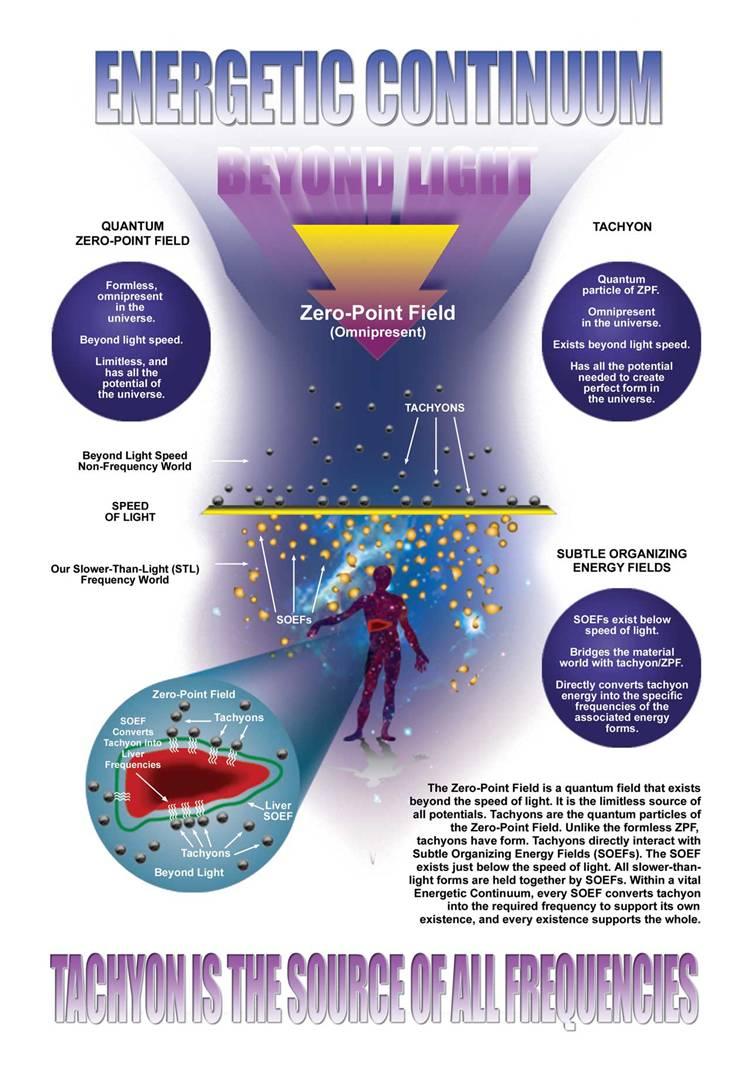 tachyon-color-energetic-continuum.jpg