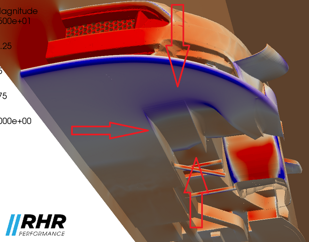 Splitter Tunnels and Front Diffusors Explained