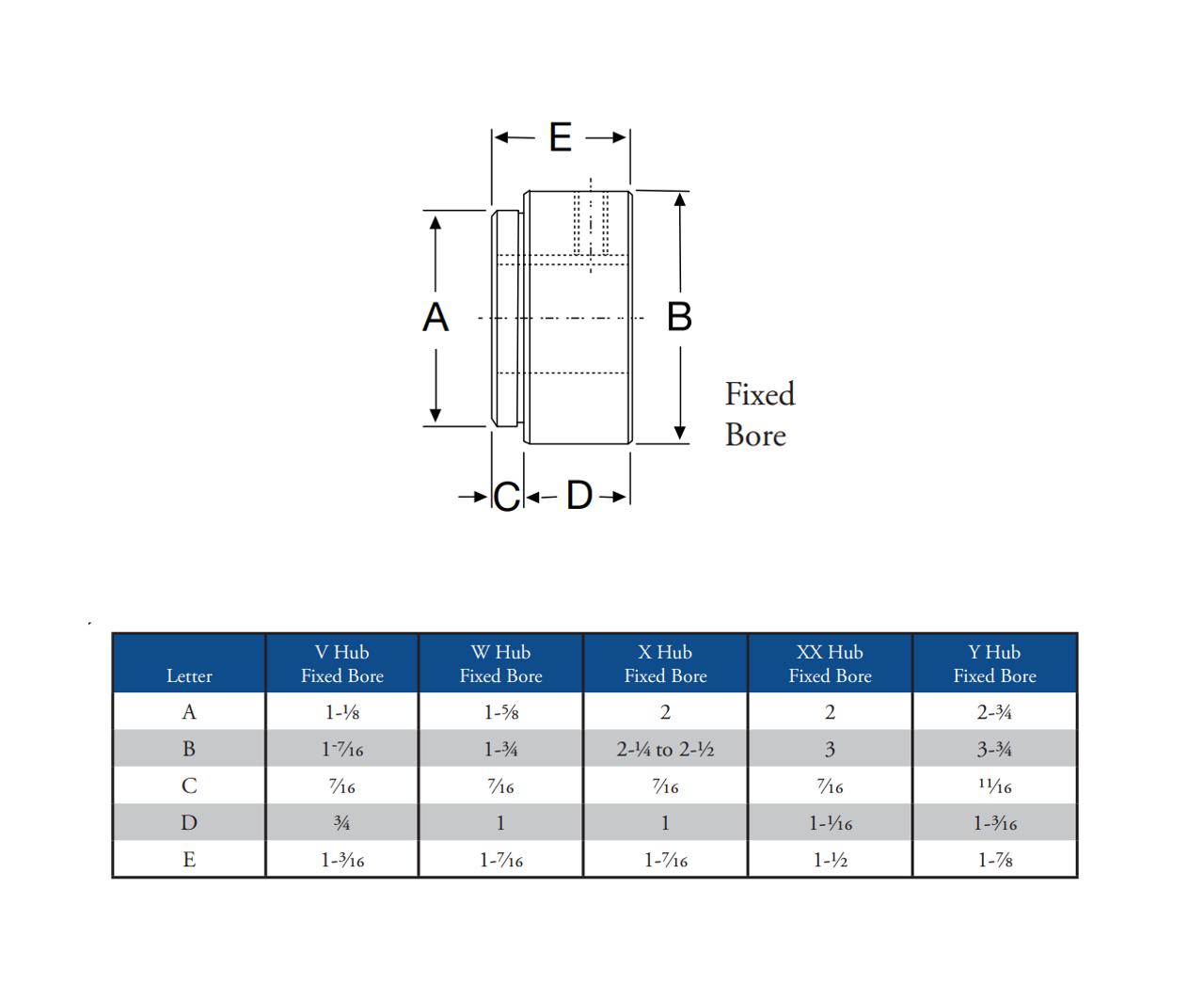 2 Diameter w// 5//16 Keyway 1-3//8 Bore Weld on Hub For X Series Farmer Bobs Parts WSH30022