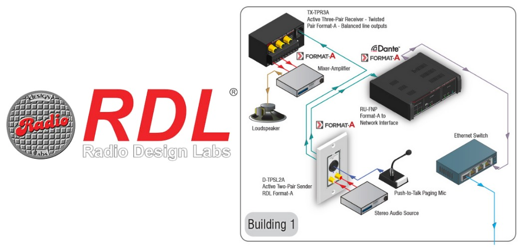 RDL - Productos de precisión de audio e interfaces AV
