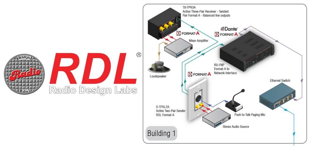 RDL - Productos de precisión de audio e interfaces AV