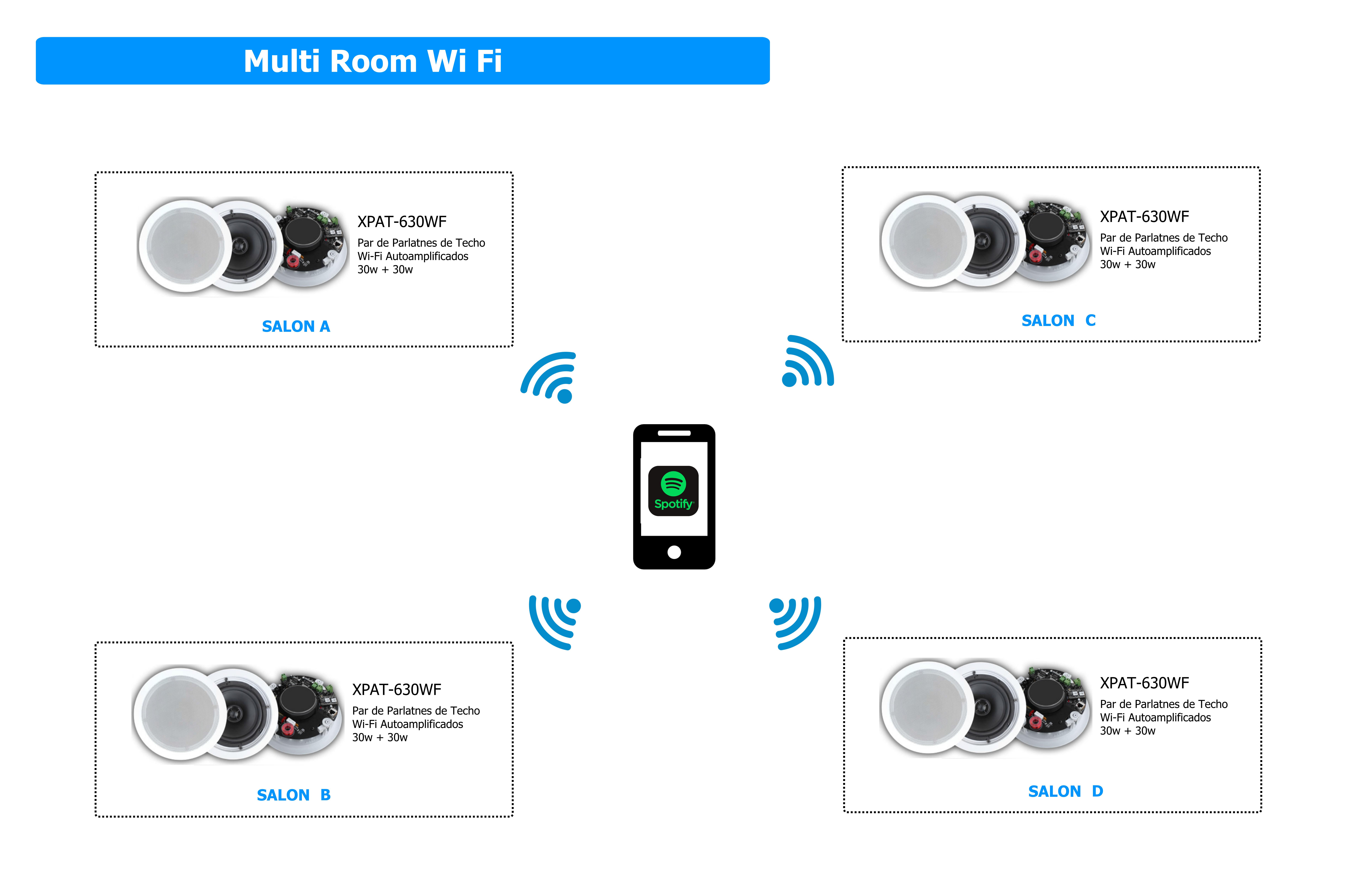 multiroom-xpat630wf.png