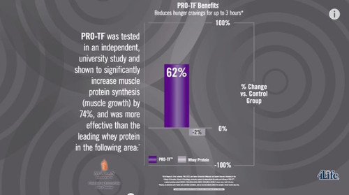 4LIFE PRO-TF PROTEIN WITH TRANSFER FACTOR