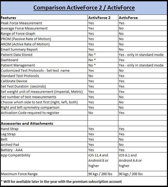 af-comparison-2.png