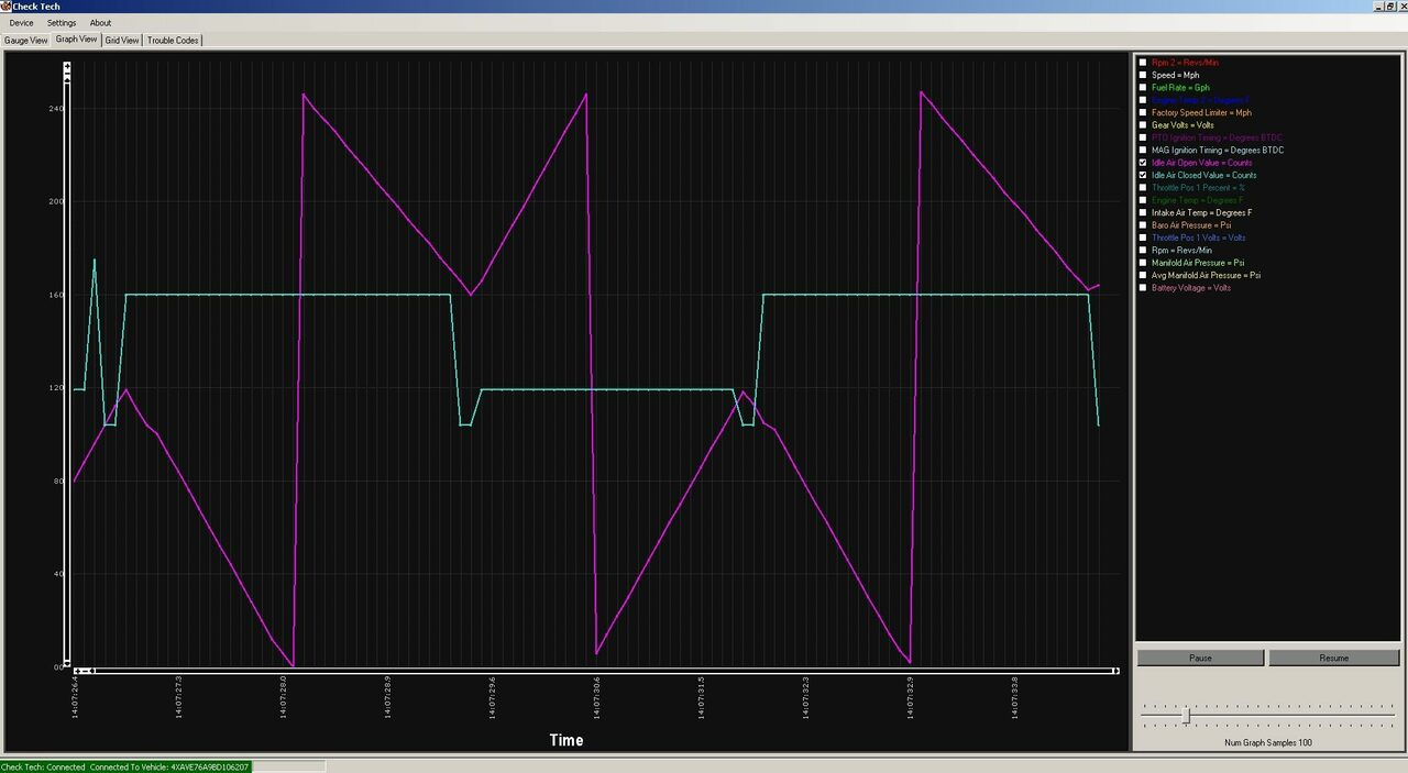 polaris diagnostic tool check tech software  graph