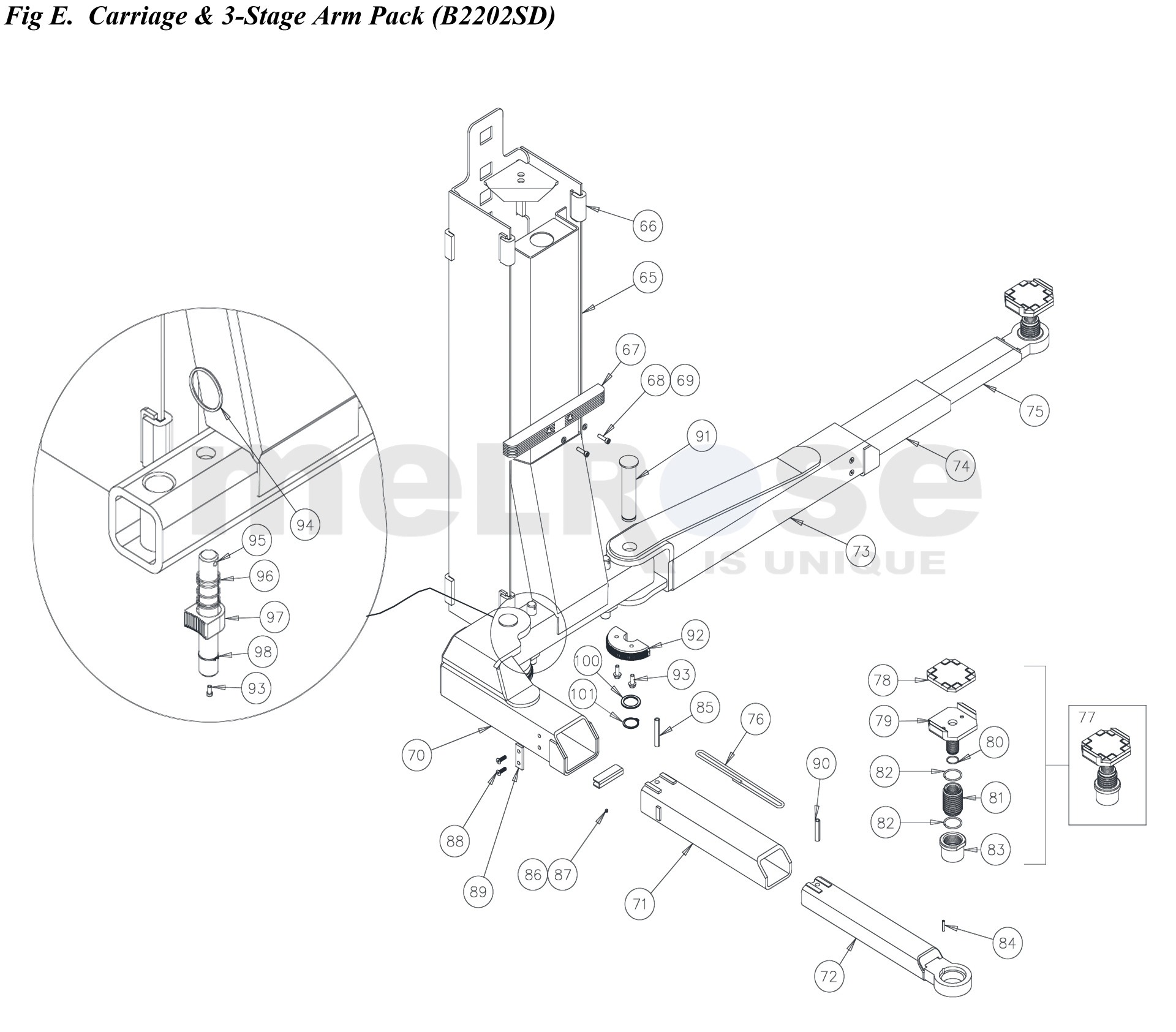 cl10-carriage-and-3-stage-arm-pack-diagram-marked.jpg