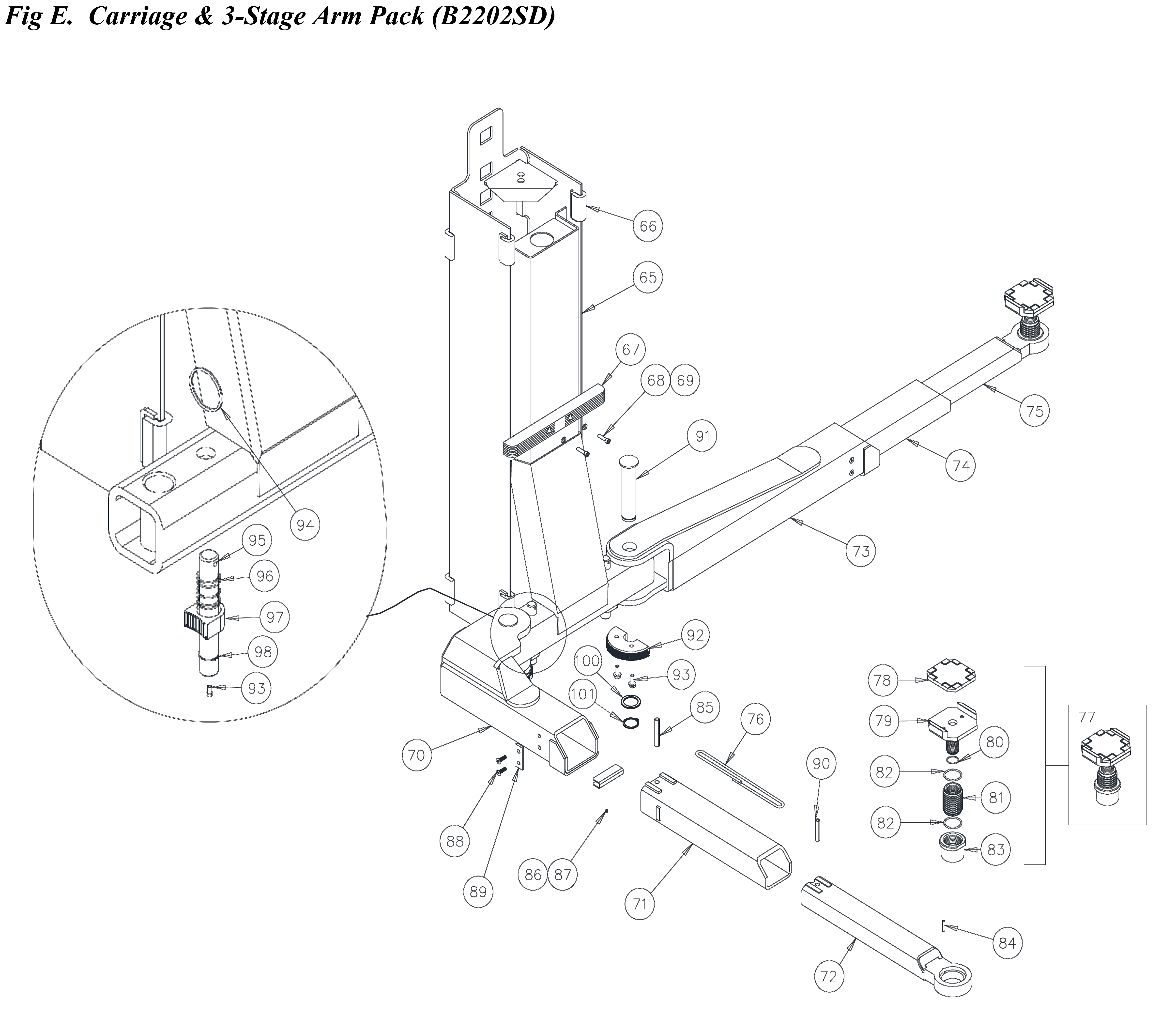 cl10-carriage-and-3-stage-arm-pack-diagram.png