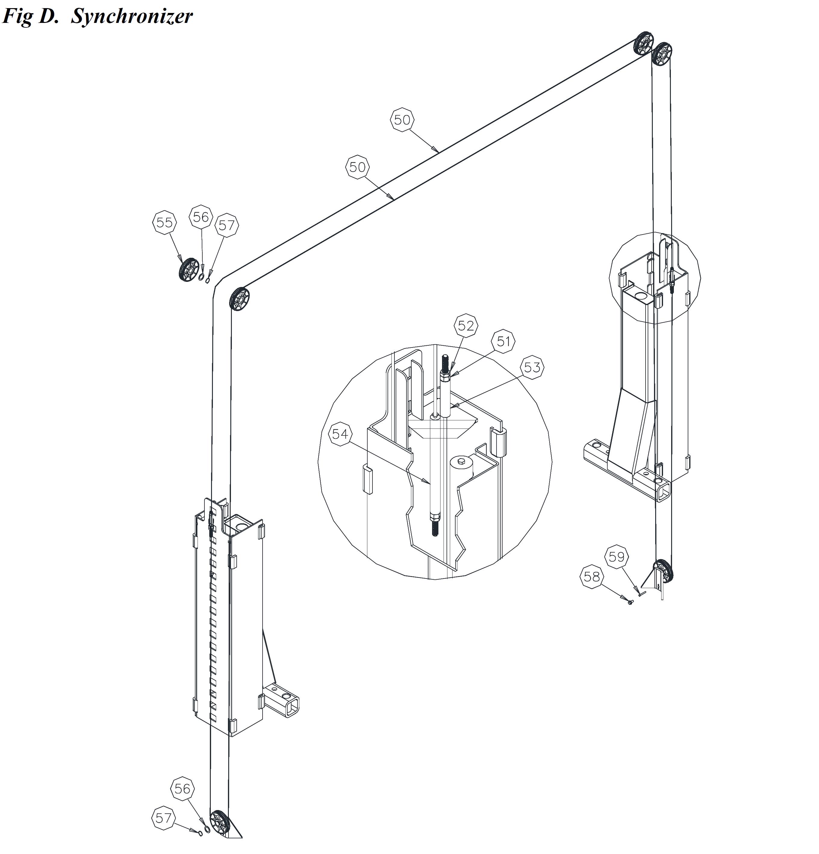 cl10-synchronizer-diagram-ii.png