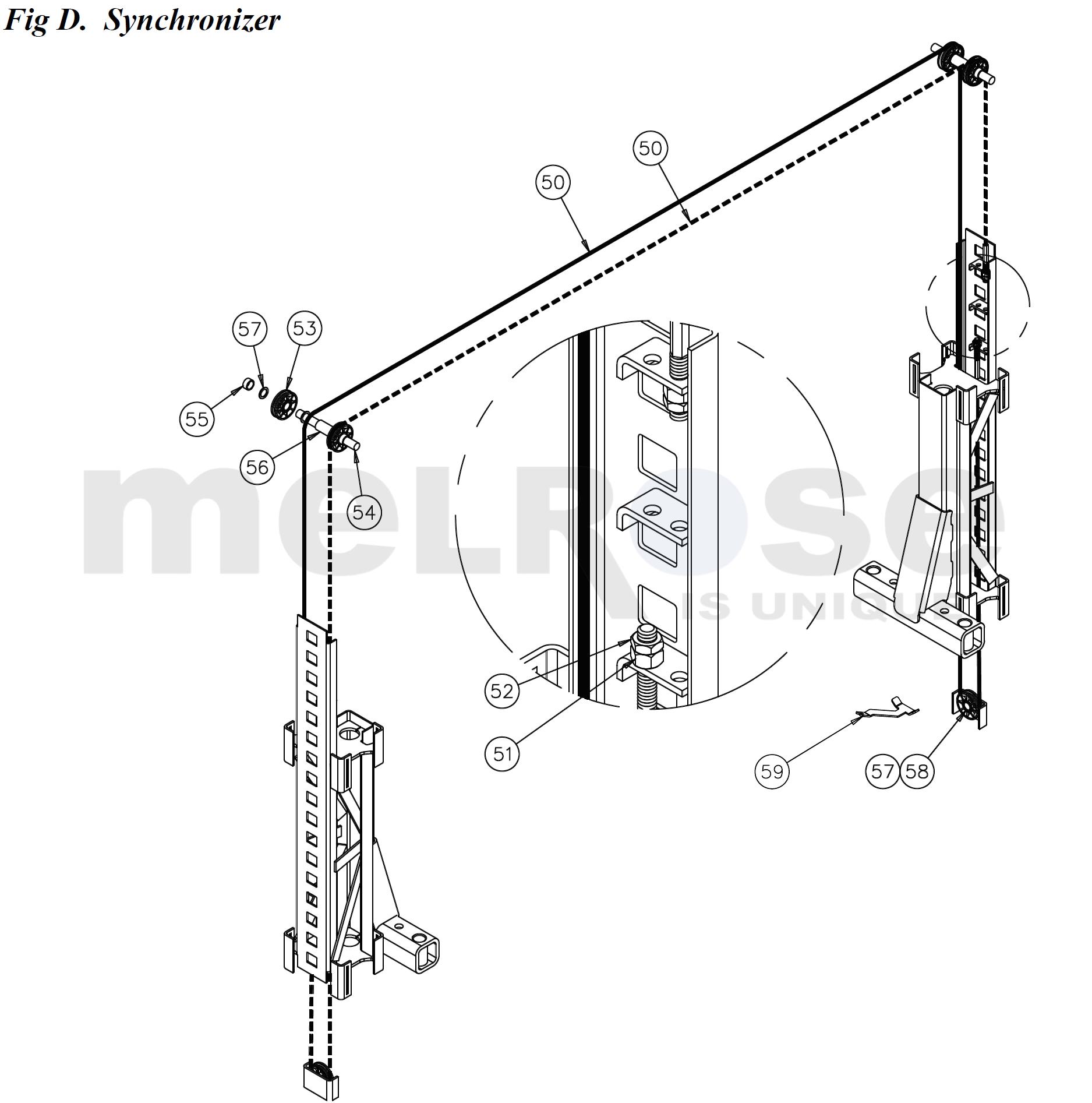 cl9-synchronizer-diagram-marked.jpg