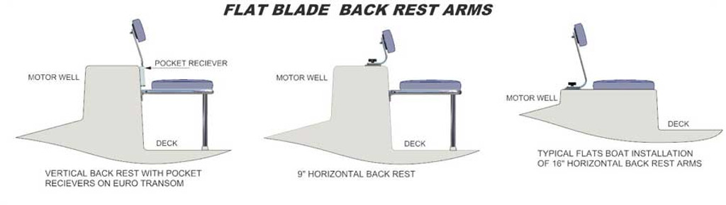 Folding Horizontal Mount Back Rest