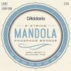 D'addario EJ72 Mandola Strings Ireland